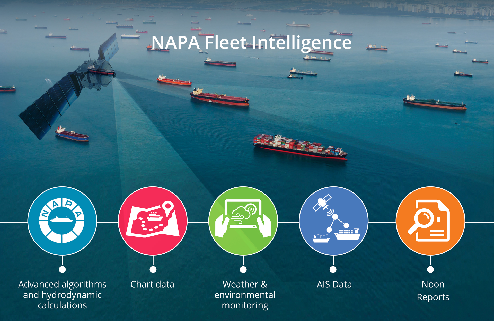 NAPA Fleet Intelligence combines several data sources for ship performance monitoring