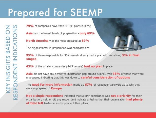 NAPA SEEMP Survey 2012