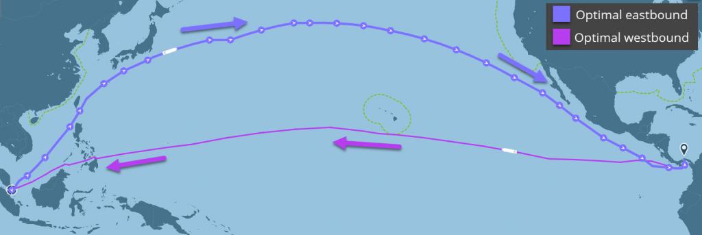Optimal Pacific crossing east vs. west